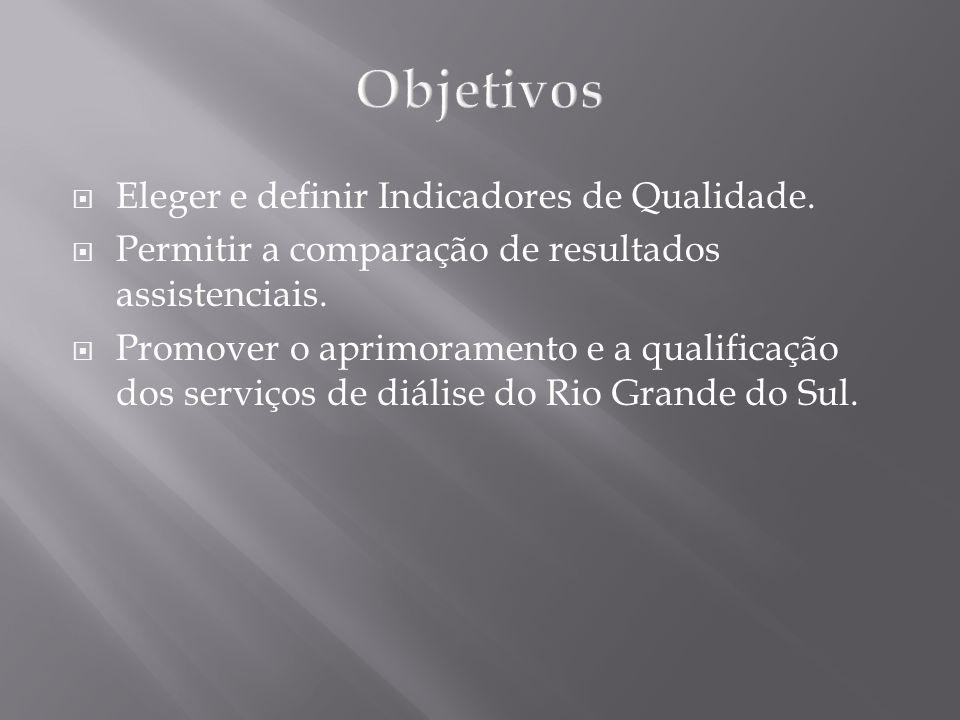 Objetivos Eleger e definir Indicadores de Qualidade.