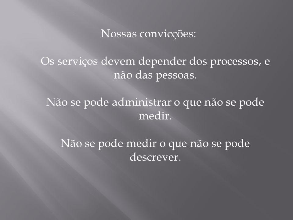 Nossas convicções: Os serviços devem depender dos processos, e não das pessoas.