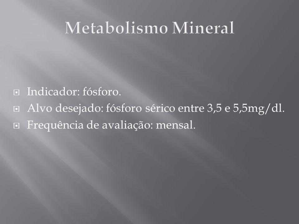 Metabolismo Mineral Indicador: fósforo.