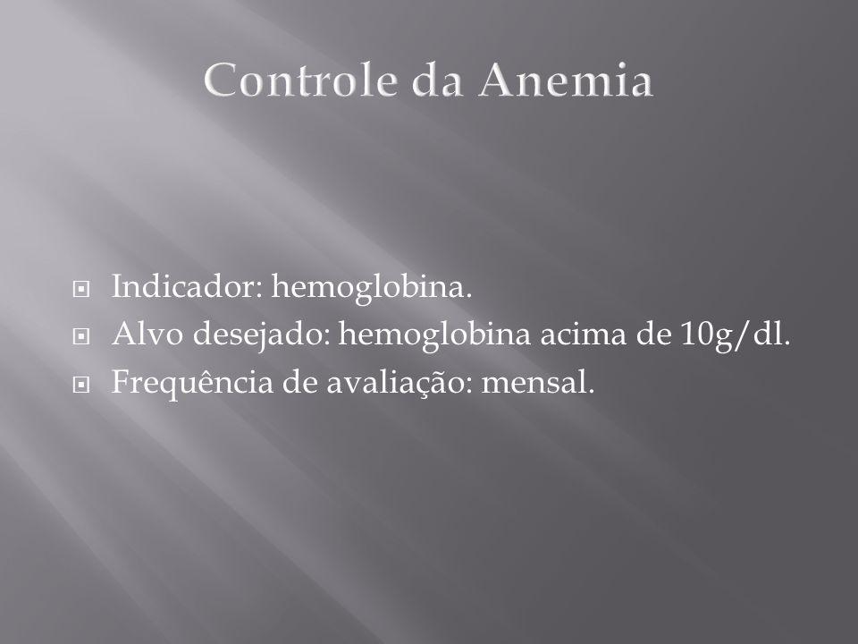 Controle da Anemia Indicador: hemoglobina.