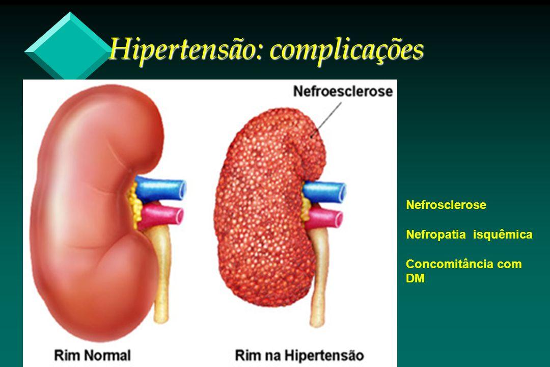 Hipertensão: complicações