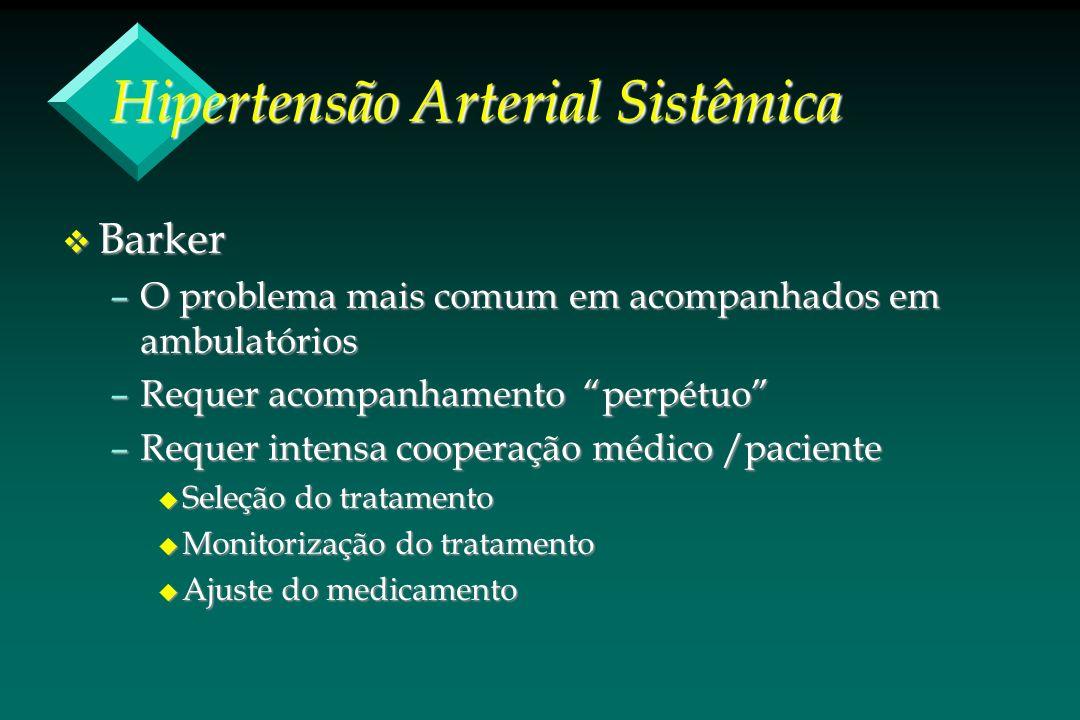 Hipertensão Arterial Sistêmica