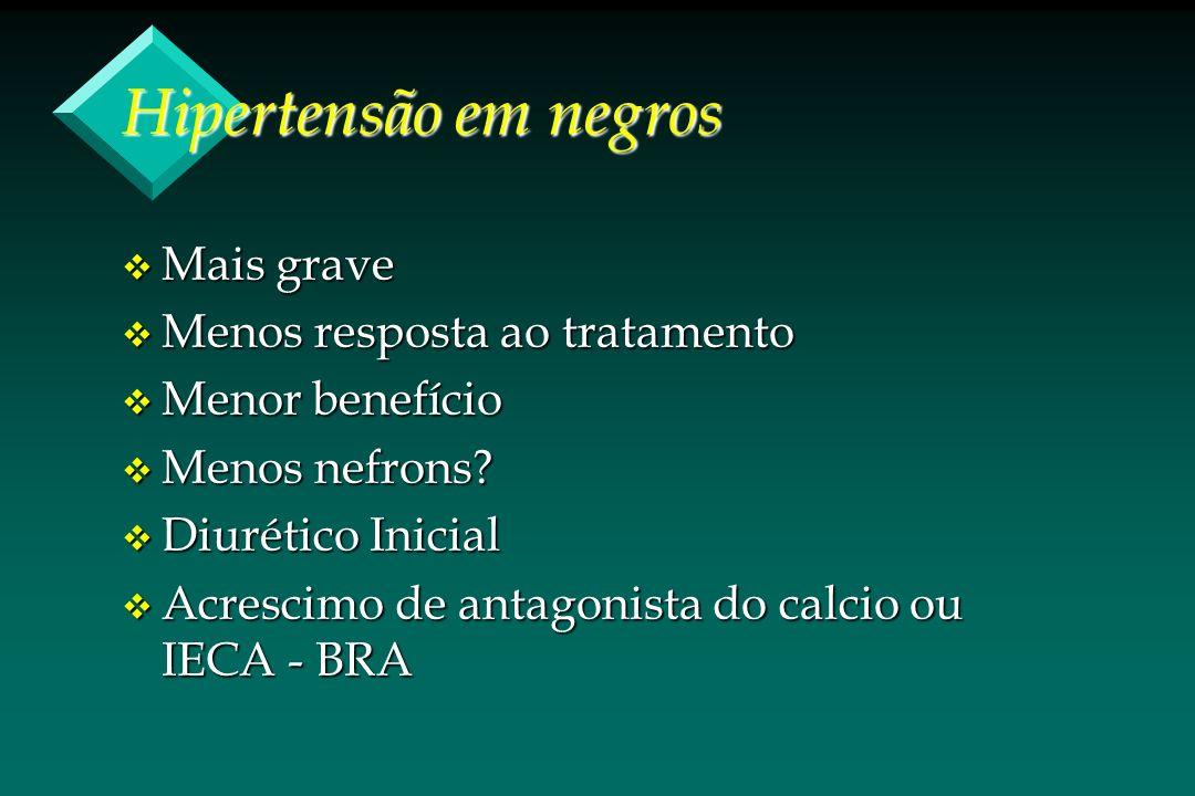 Hipertensão em negros Mais grave Menos resposta ao tratamento