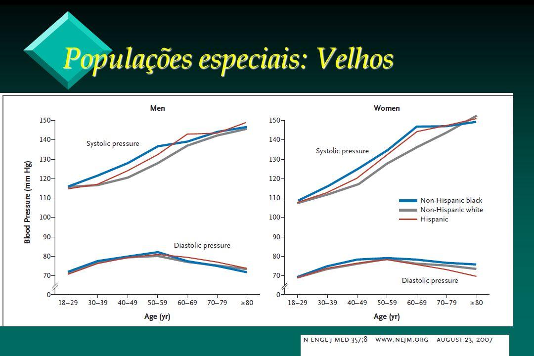 Populações especiais: Velhos