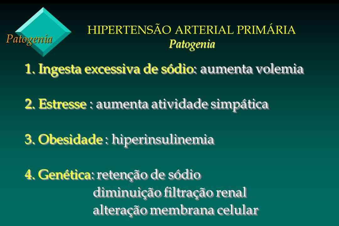 HIPERTENSÃO ARTERIAL PRIMÁRIA Patogenia