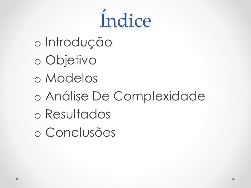 Índice Introdução Objetivo Modelos Análise De Complexidade Resultados