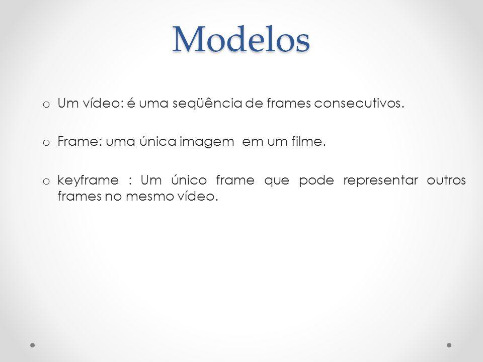 Modelos Um vídeo: é uma seqüência de frames consecutivos.