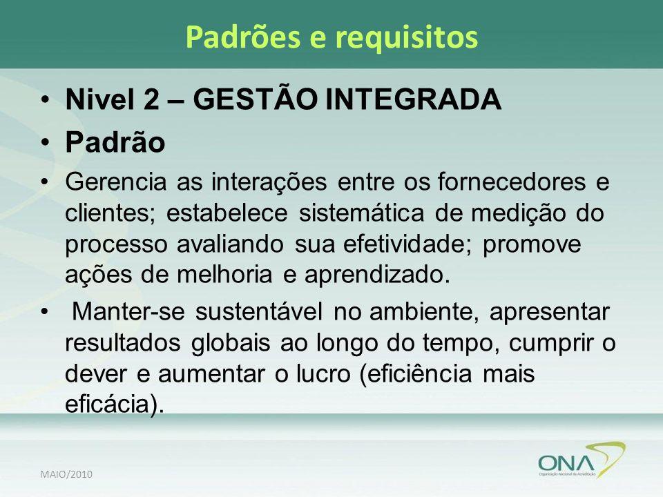 Padrões e requisitos Nivel 2 – GESTÃO INTEGRADA Padrão