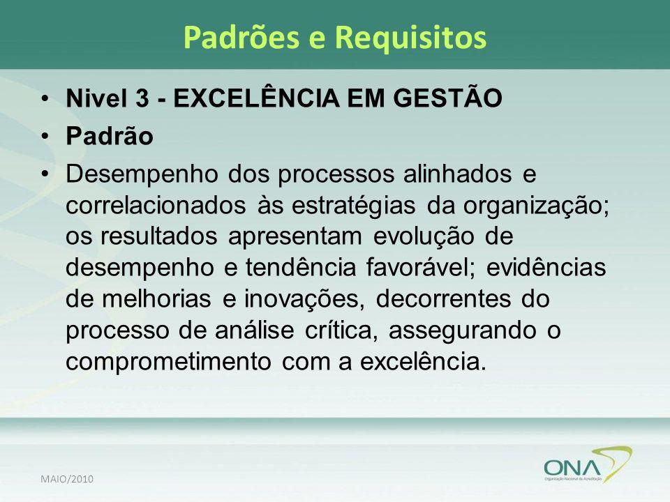 Padrões e Requisitos Nivel 3 - EXCELÊNCIA EM GESTÃO Padrão