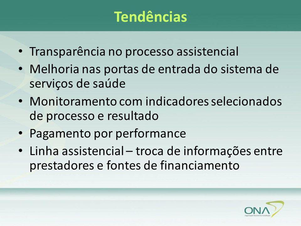 Tendências Transparência no processo assistencial