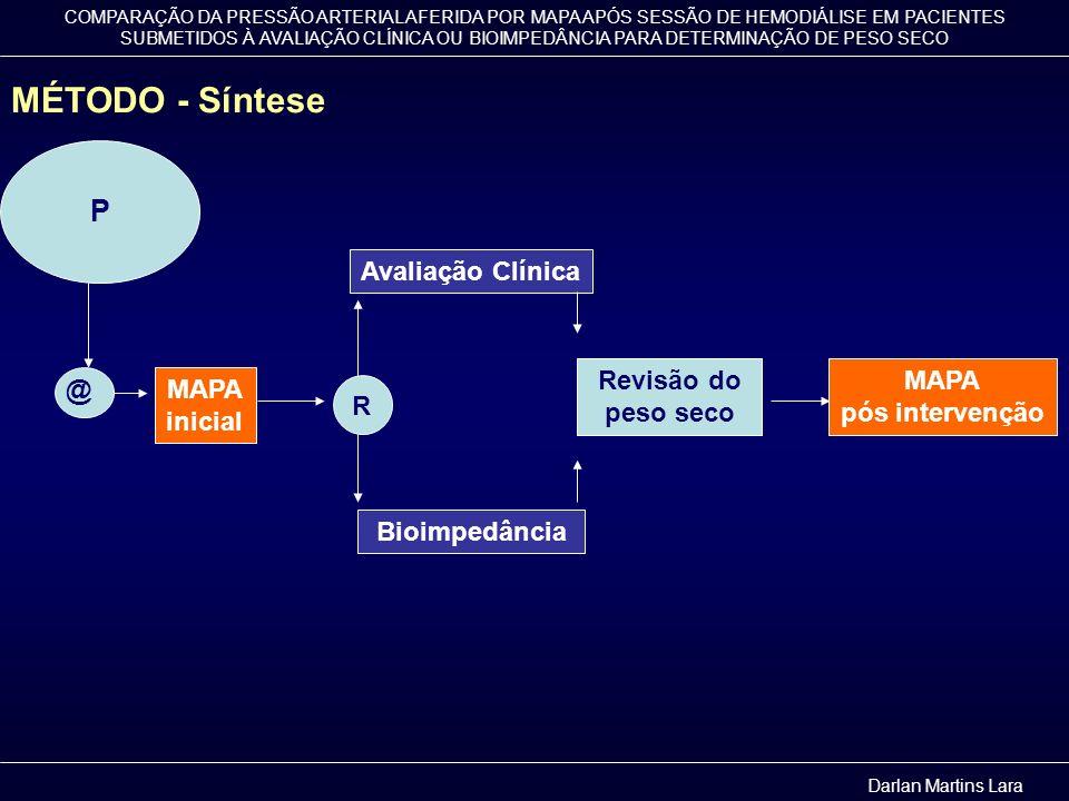 MÉTODO - Síntese P Avaliação Clínica Revisão do peso seco MAPA