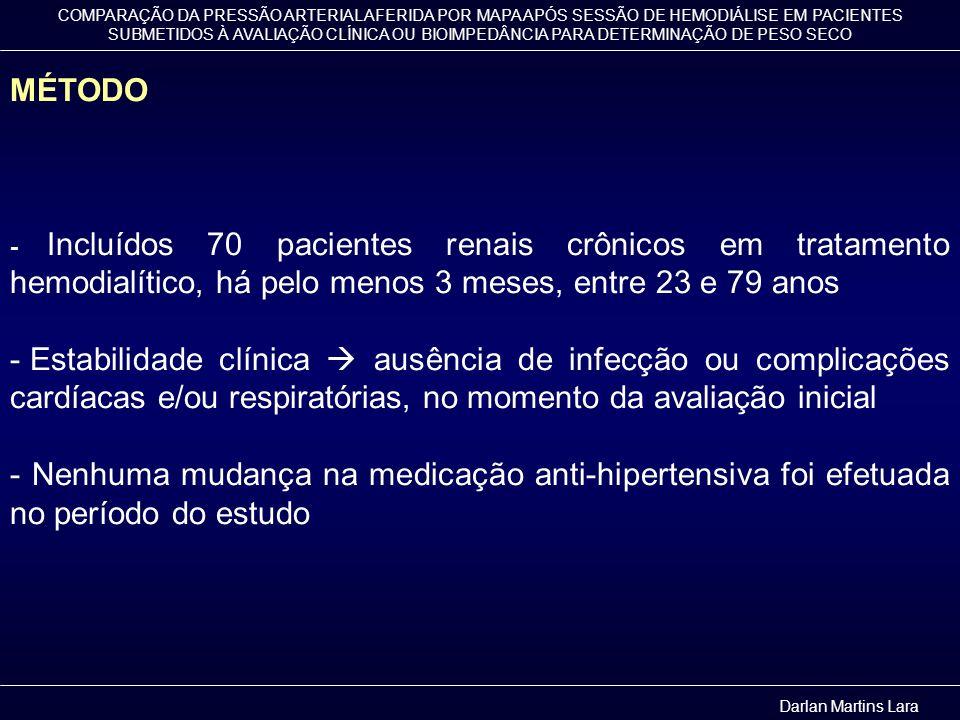 COMPARAÇÃO DA PRESSÃO ARTERIAL AFERIDA POR MAPA APÓS SESSÃO DE HEMODIÁLISE EM PACIENTES SUBMETIDOS À AVALIAÇÃO CLÍNICA OU BIOIMPEDÂNCIA PARA DETERMINAÇÃO DE PESO SECO