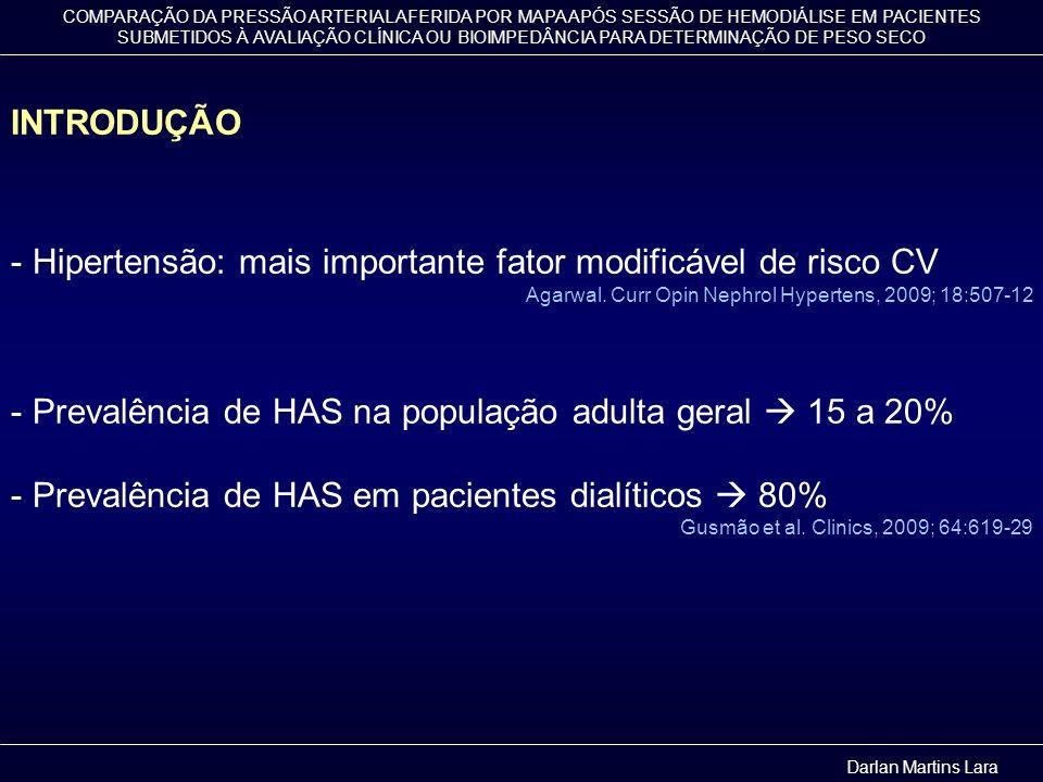 Hipertensão: mais importante fator modificável de risco CV
