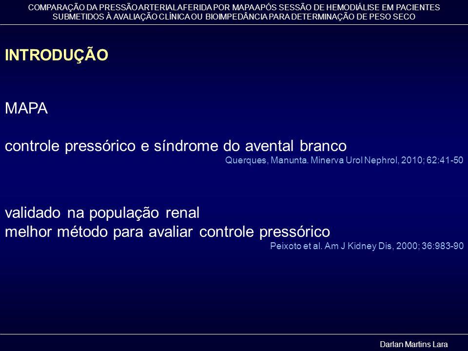 controle pressórico e síndrome do avental branco