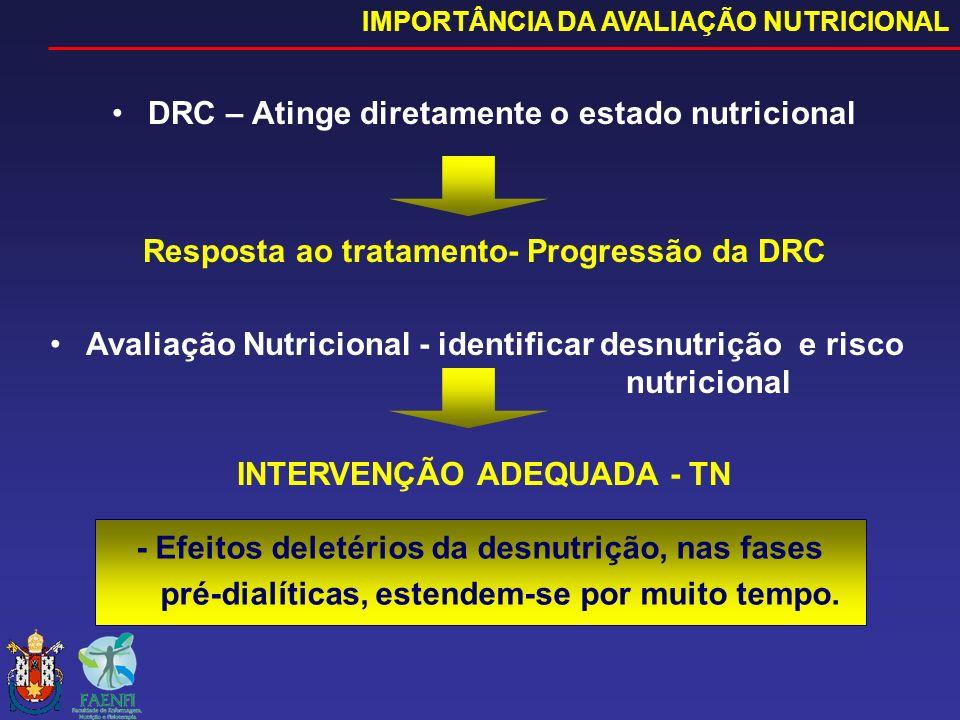 DRC – Atinge diretamente o estado nutricional