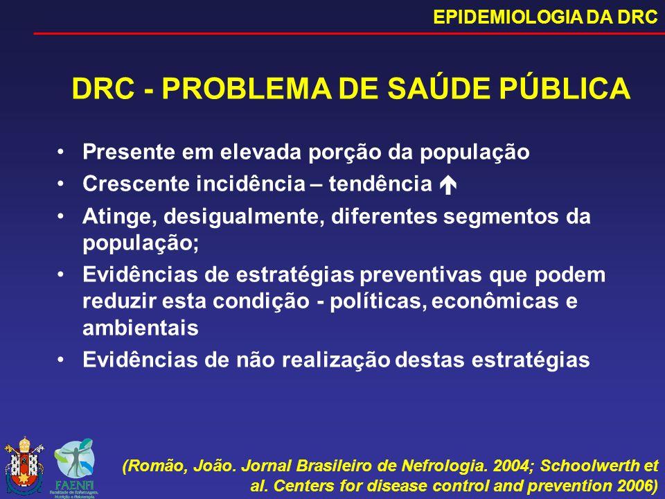 DRC - PROBLEMA DE SAÚDE PÚBLICA