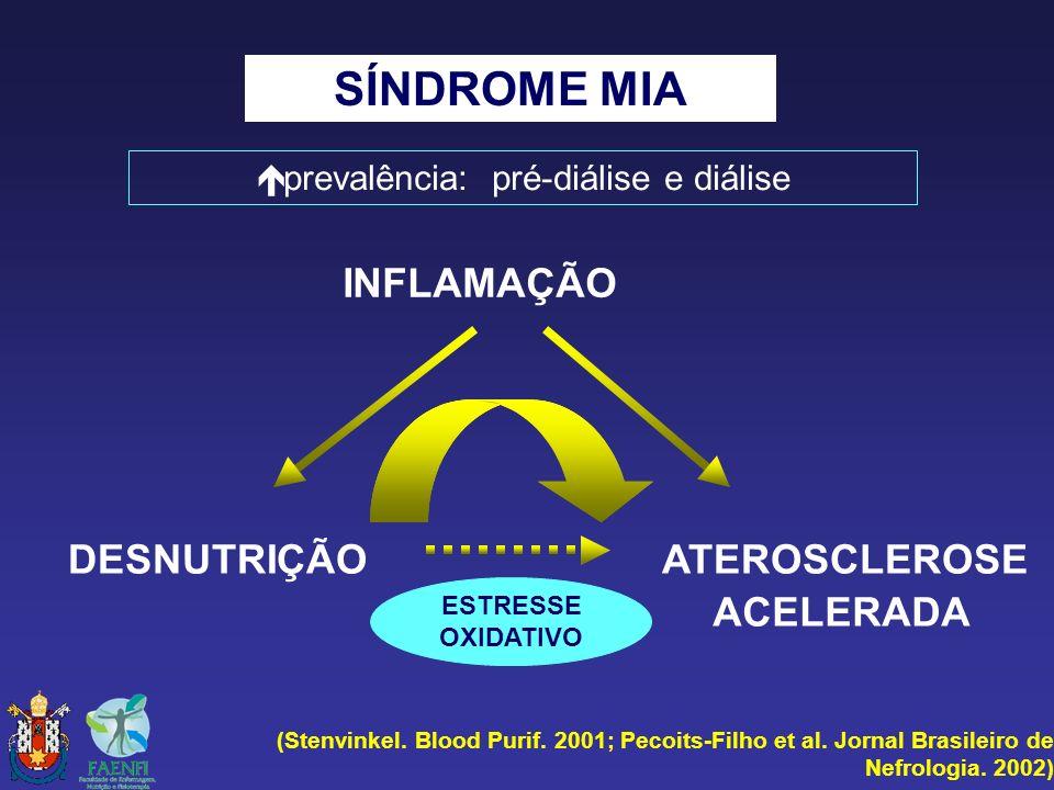 prevalência: pré-diálise e diálise