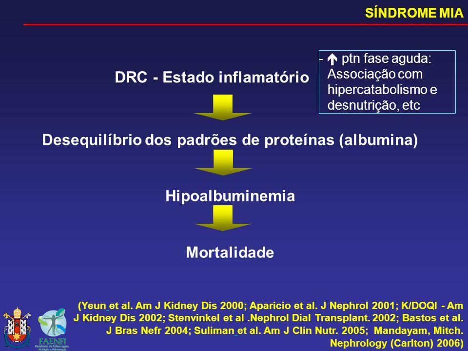 DRC - Estado inflamatório