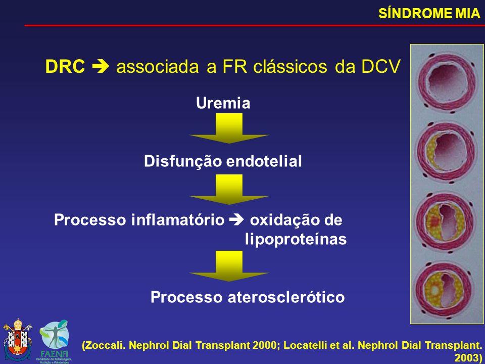 DRC  associada a FR clássicos da DCV