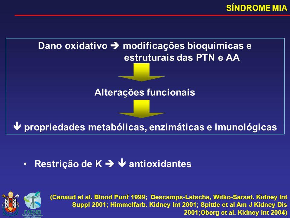 Dano oxidativo  modificações bioquímicas e estruturais das PTN e AA