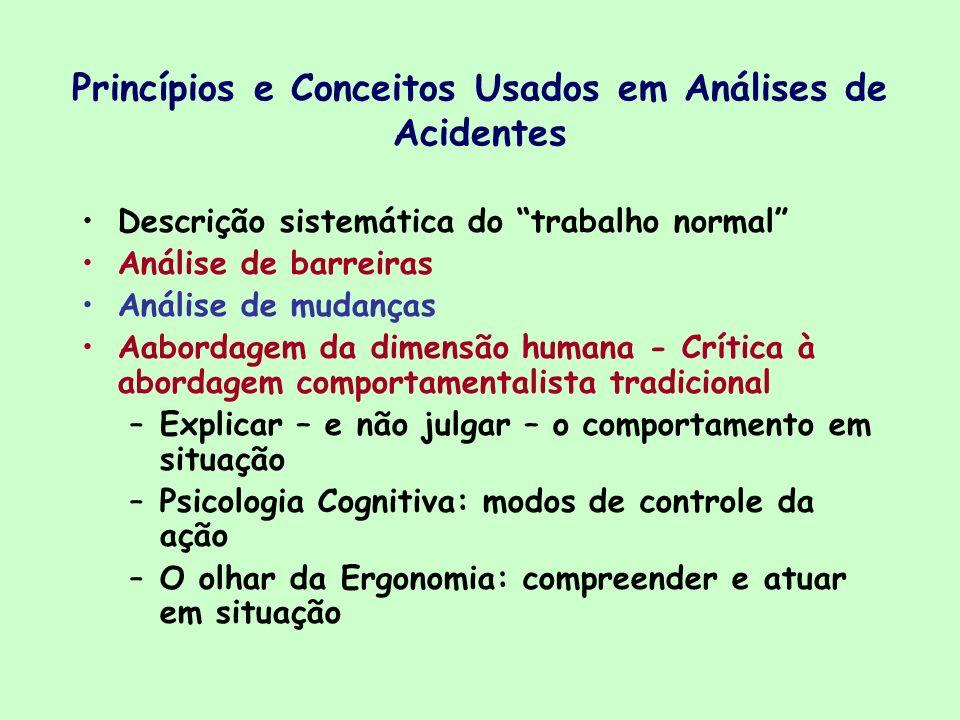 Princípios e Conceitos Usados em Análises de Acidentes