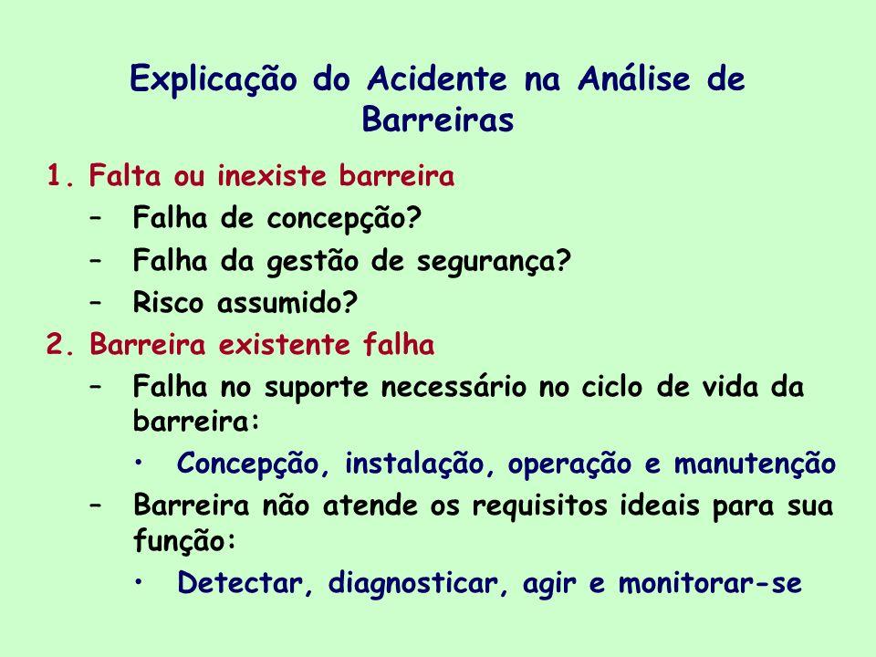 Explicação do Acidente na Análise de Barreiras