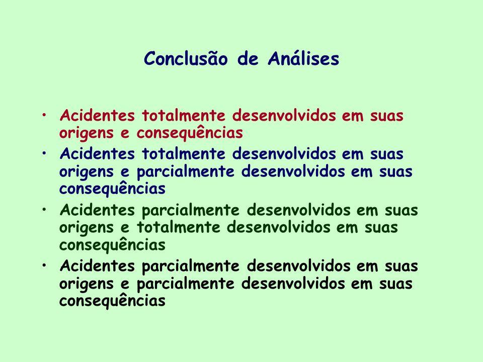 Conclusão de Análises Acidentes totalmente desenvolvidos em suas origens e consequências.