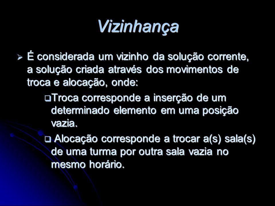 Vizinhança É considerada um vizinho da solução corrente, a solução criada através dos movimentos de troca e alocação, onde:
