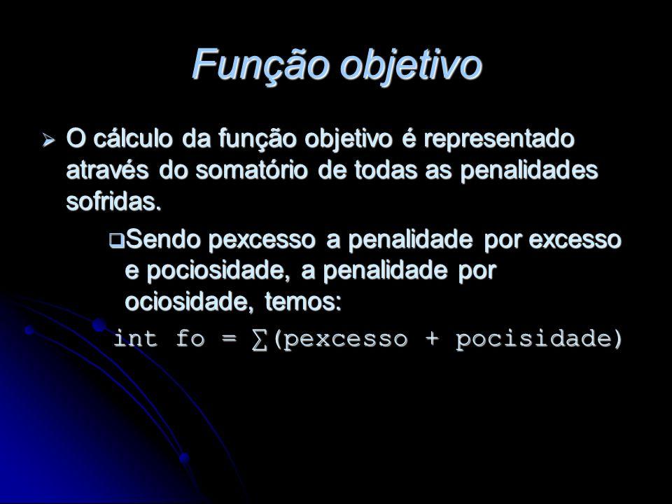 int fo = ∑(pexcesso + pocisidade)