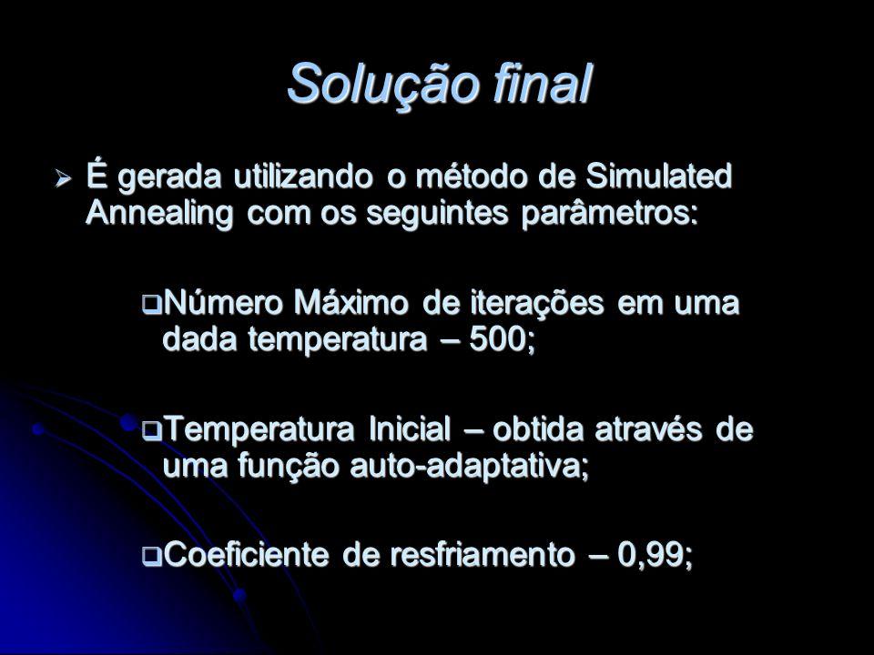 Solução final É gerada utilizando o método de Simulated Annealing com os seguintes parâmetros: