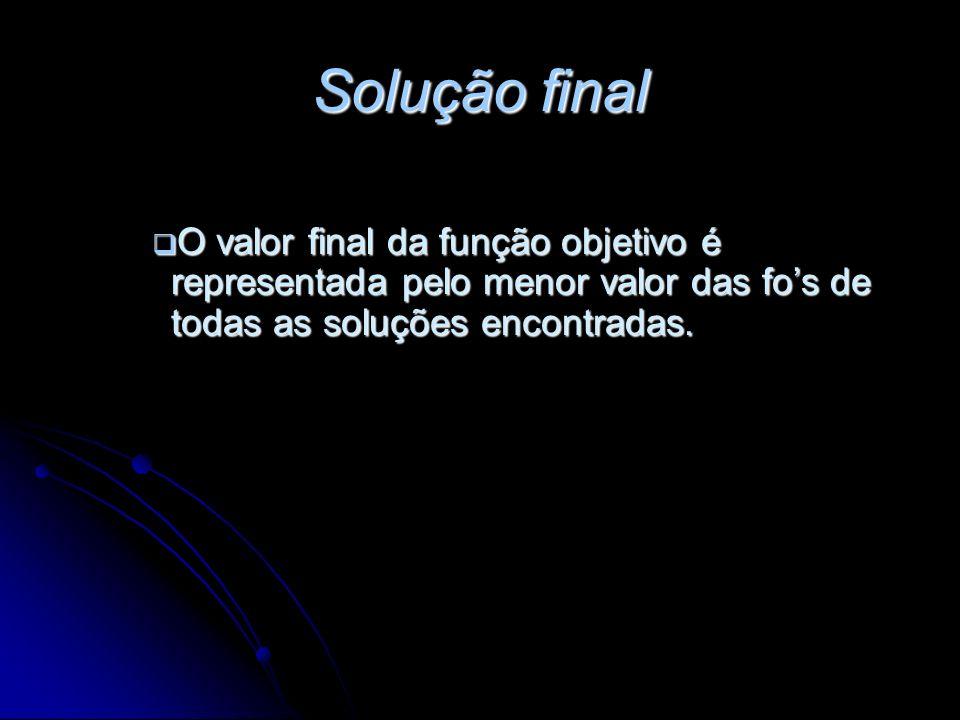 Solução final O valor final da função objetivo é representada pelo menor valor das fo's de todas as soluções encontradas.