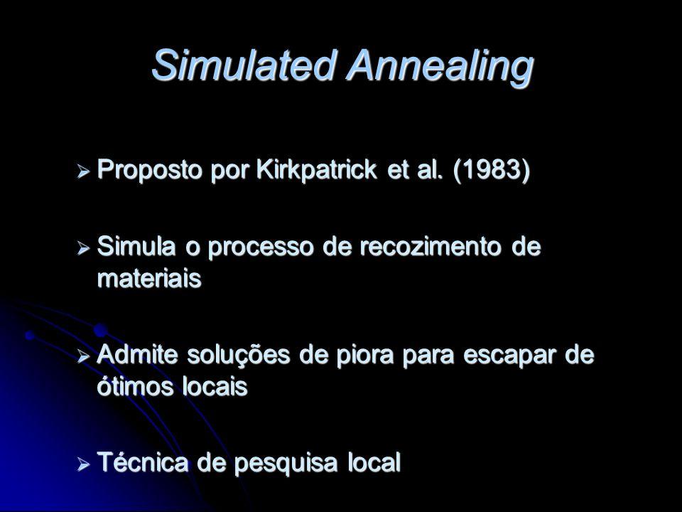 Simulated Annealing Proposto por Kirkpatrick et al. (1983)