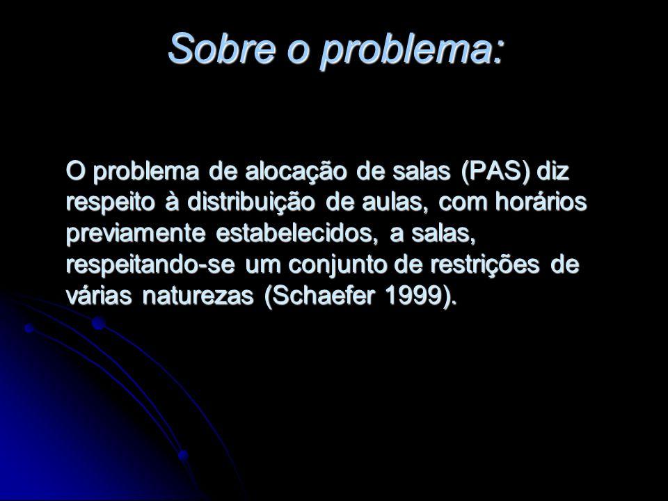 Sobre o problema: