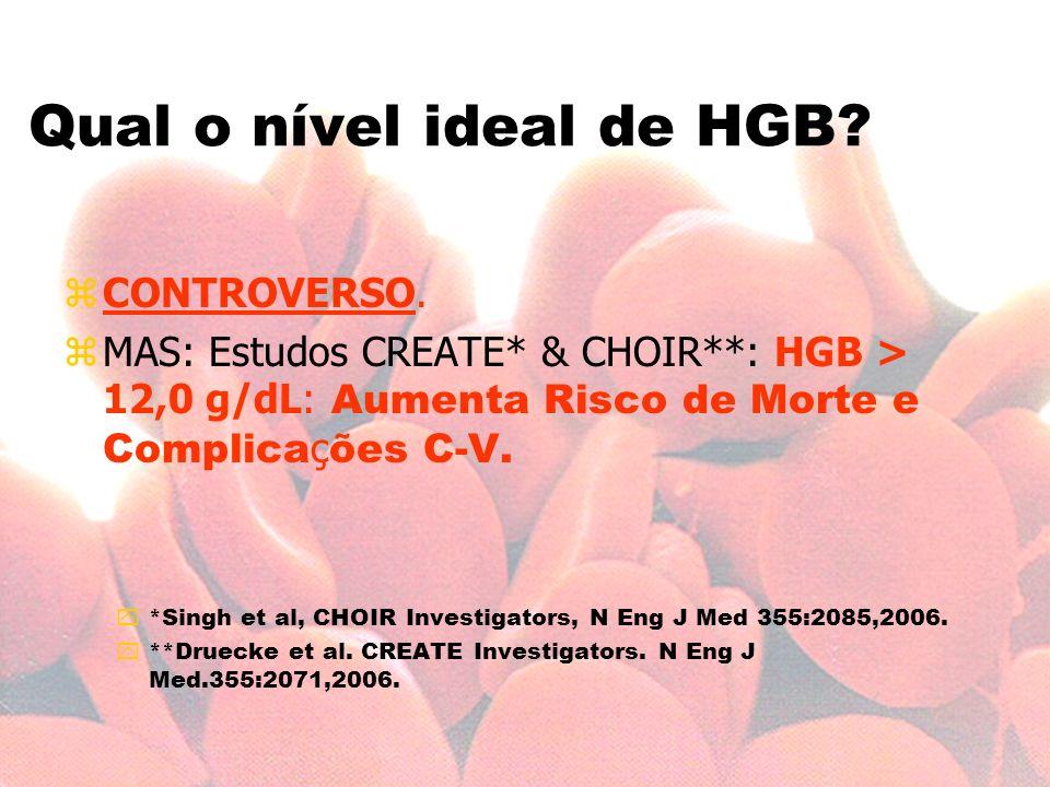 Qual o nível ideal de HGB