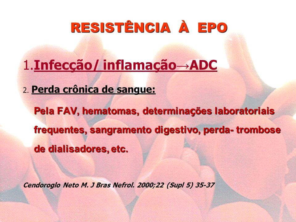 1.Infecção/ inflamação→ADC
