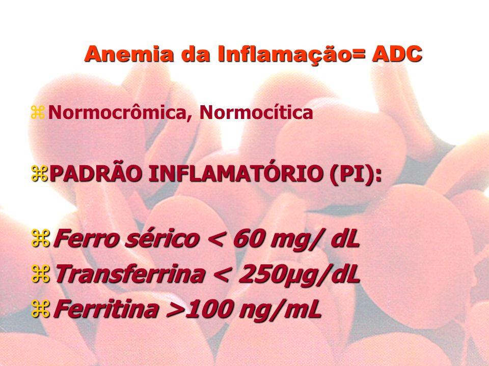 Anemia da Inflamação= ADC