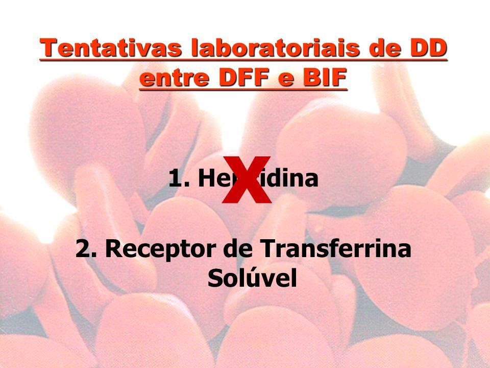 Tentativas laboratoriais de DD entre DFF e BIF