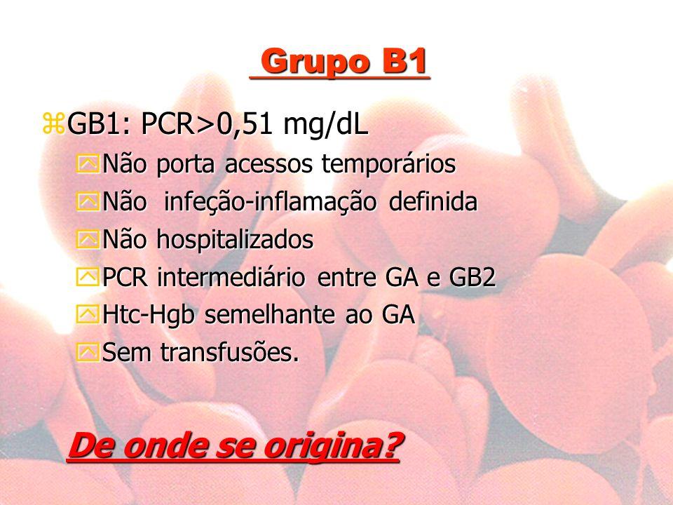 Grupo B1 De onde se origina GB1: PCR>0,51 mg/dL