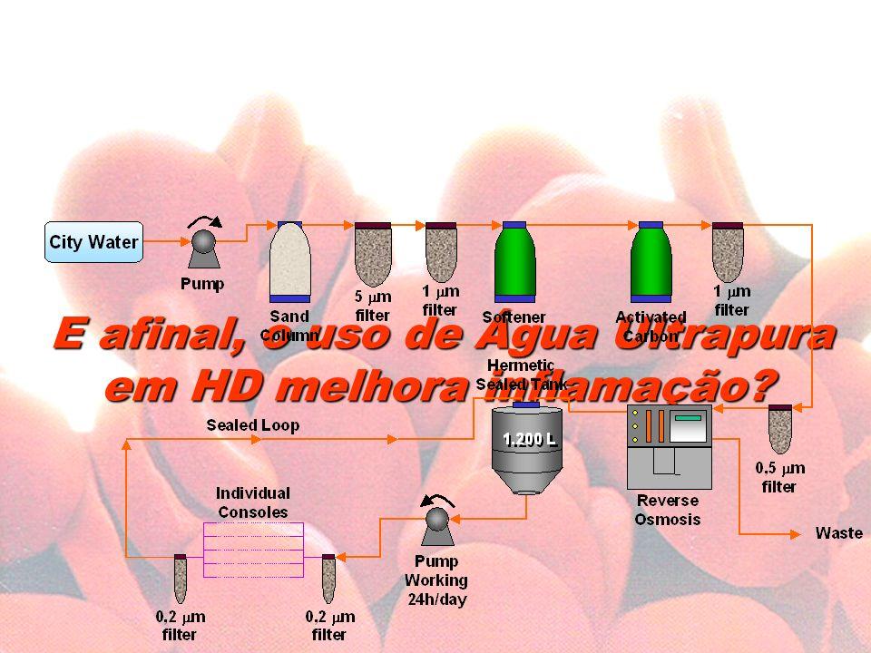 E afinal, o uso de Água Ultrapura em HD melhora inflamação