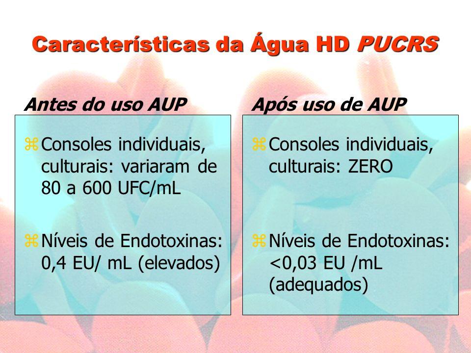Características da Água HD PUCRS