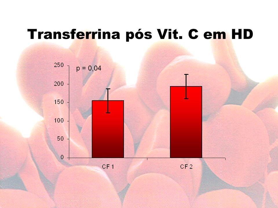 Transferrina pós Vit. C em HD