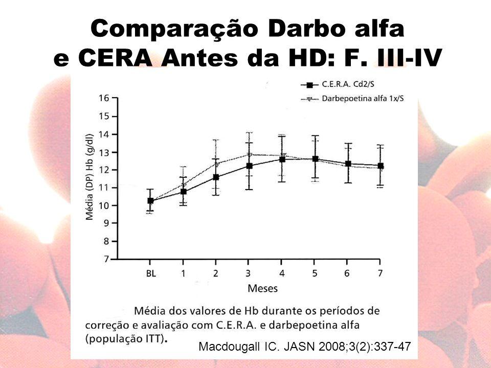 Comparação Darbo alfa e CERA Antes da HD: F. III-IV