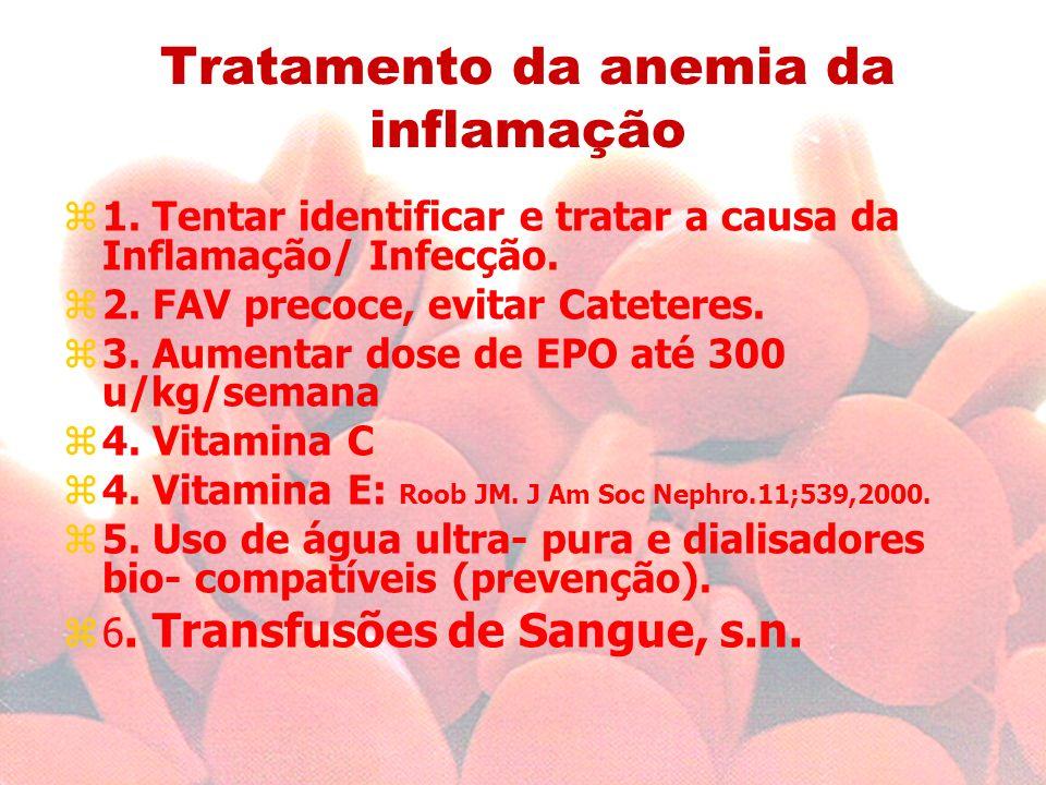 Tratamento da anemia da inflamação