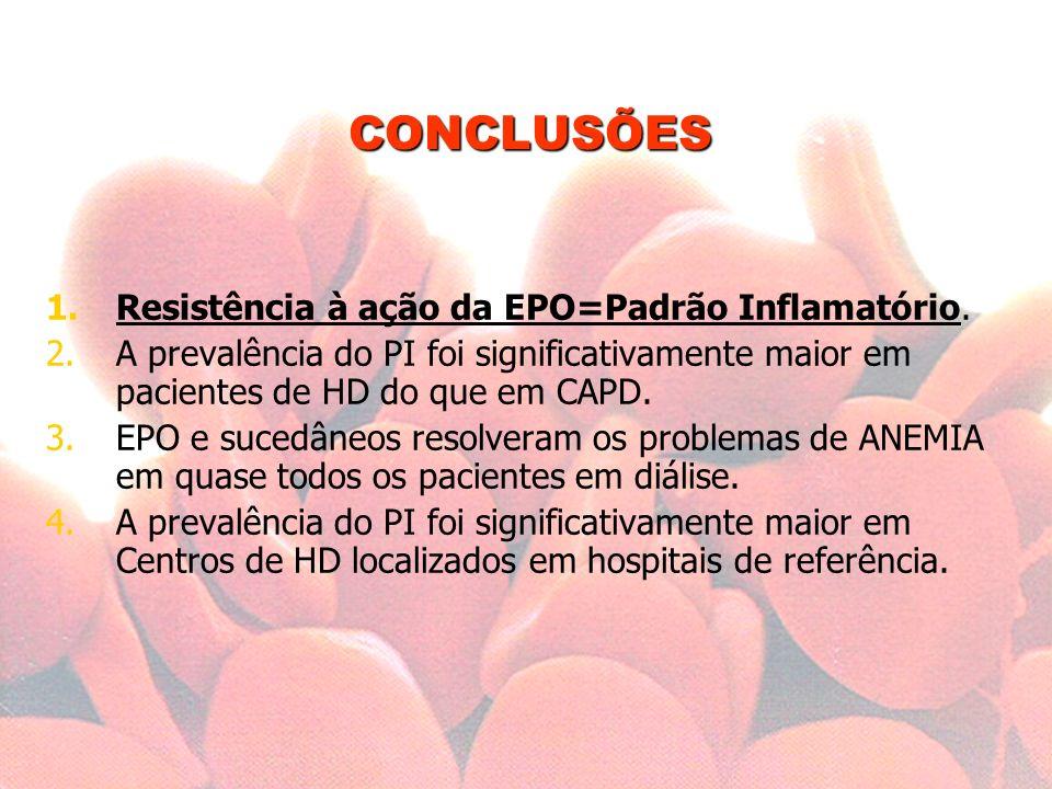 CONCLUSÕES Resistência à ação da EPO=Padrão Inflamatório.