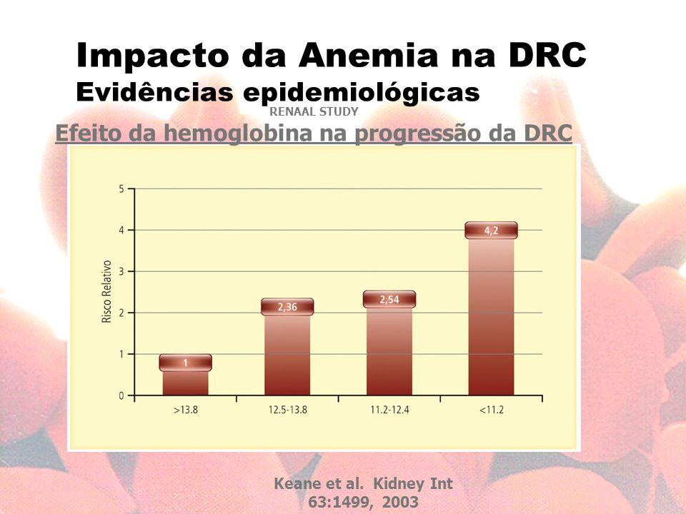 Impacto da Anemia na DRC Evidências epidemiológicas