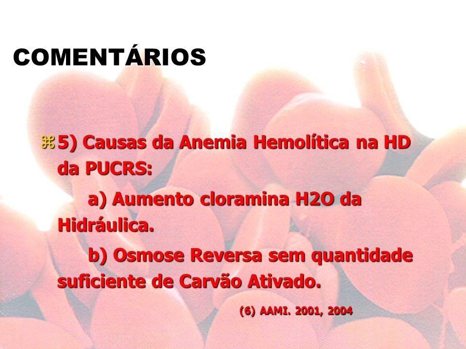 COMENTÁRIOS 5) Causas da Anemia Hemolítica na HD da PUCRS: