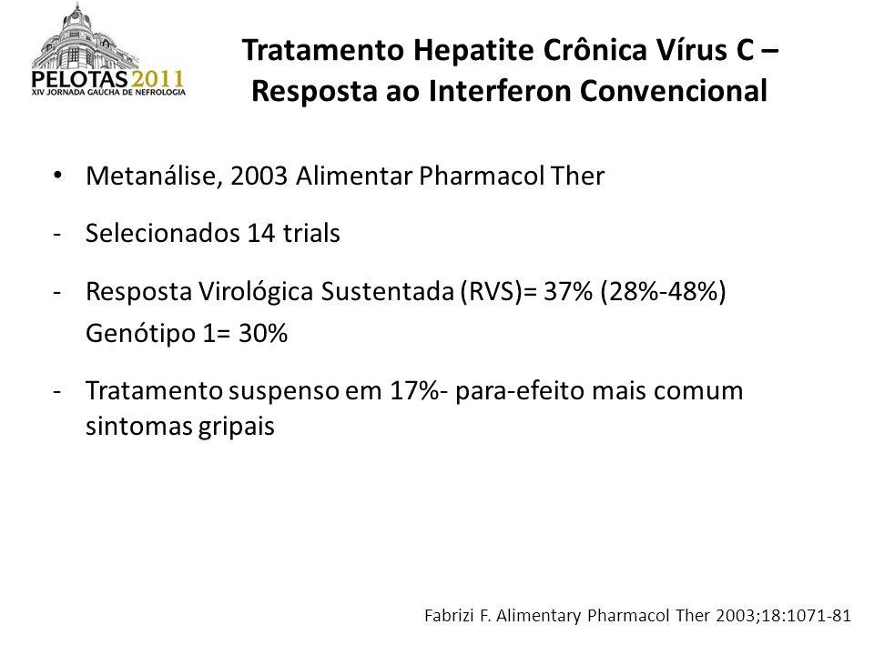 Tratamento Hepatite Crônica Vírus C – Resposta ao Interferon Convencional
