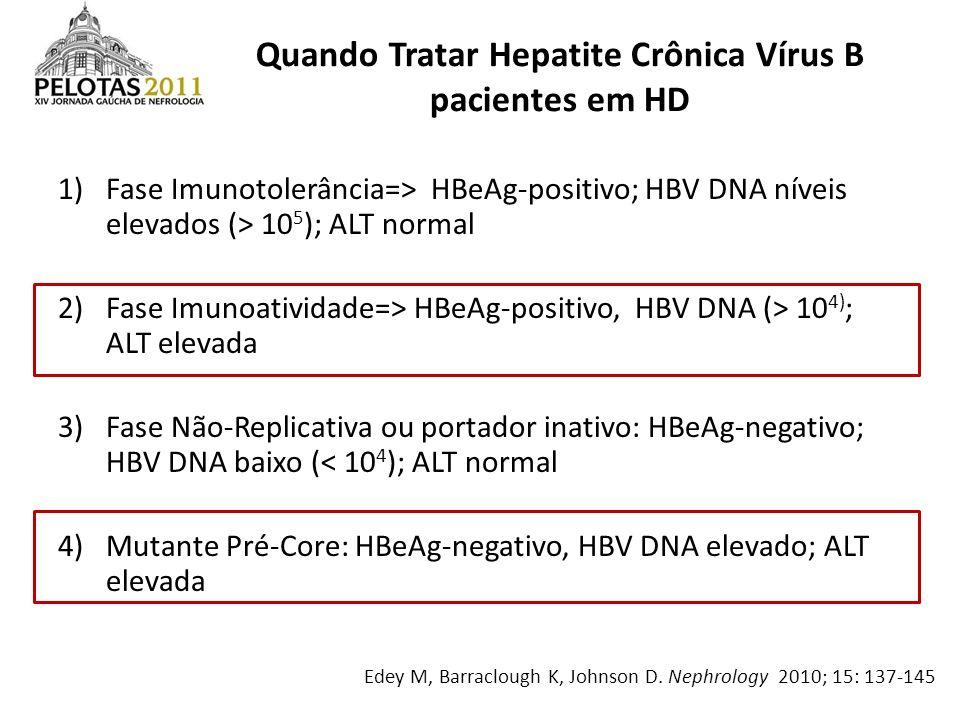 Quando Tratar Hepatite Crônica Vírus B pacientes em HD