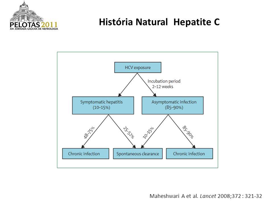 História Natural Hepatite C