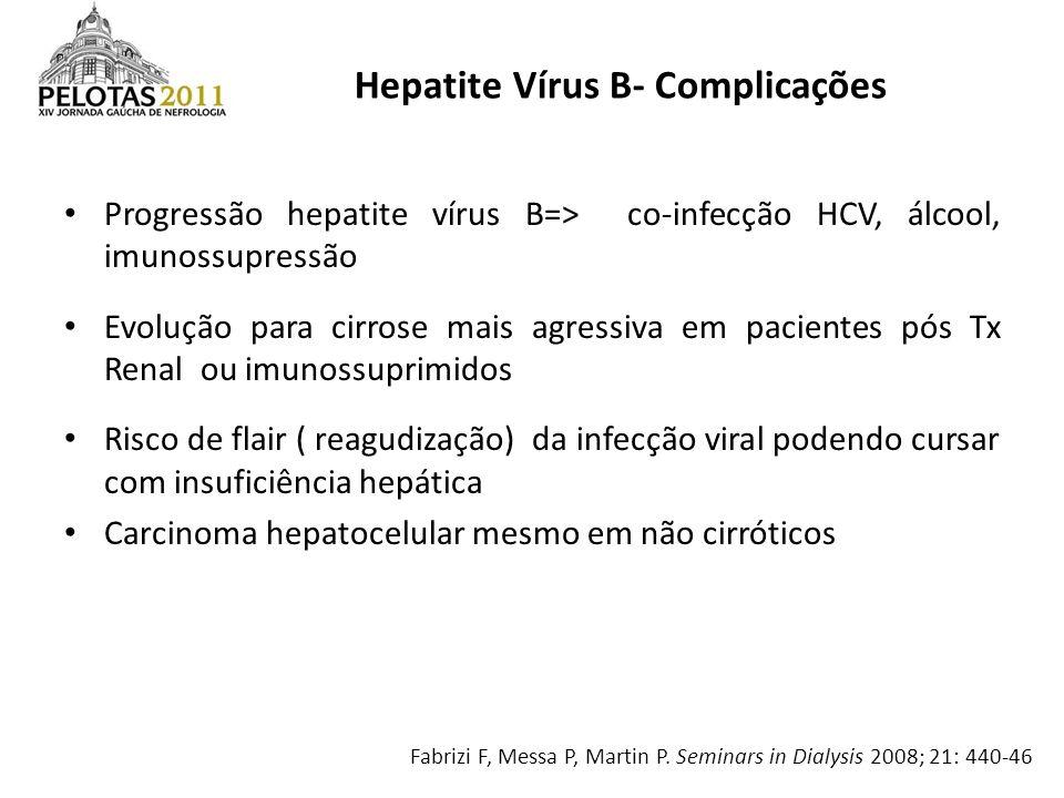 Hepatite Vírus B- Complicações
